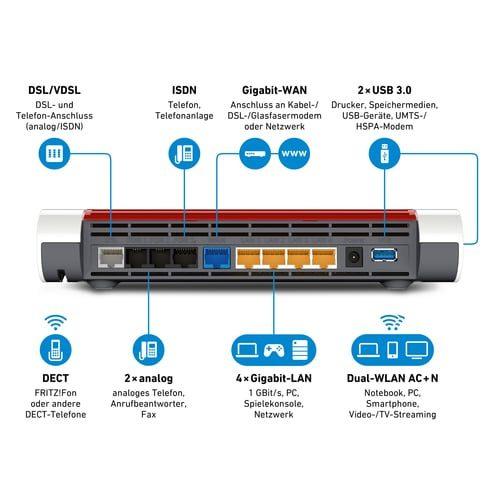Fritzbox 2 AVM FRITZBox 7590 Mesh-Router