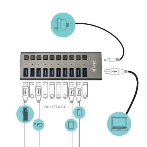 i tec U3CHARGEHUB10 INT 2 USB 3 HUB 10 port